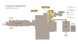 Mapa primer nivel
