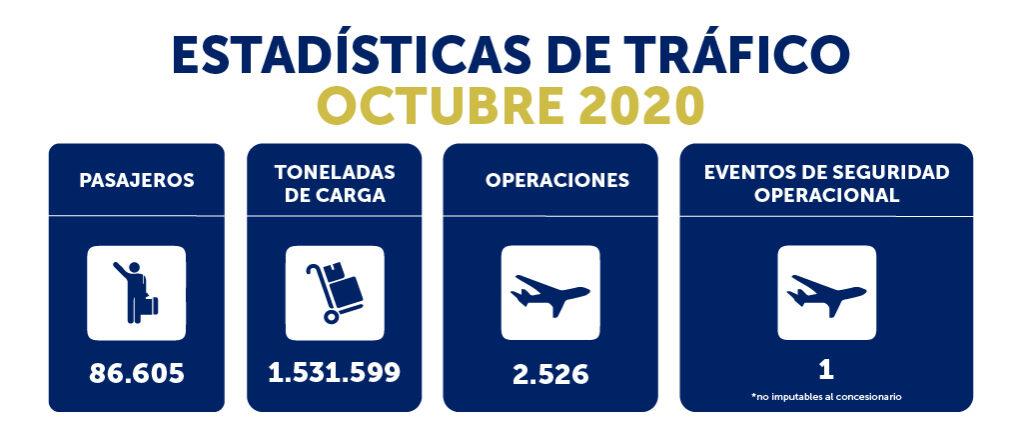 CIFRAS OCTUBRE_2020-20