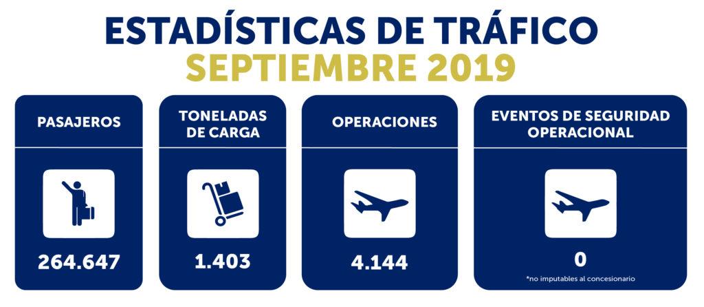 Cifras Septiembre 2019-13