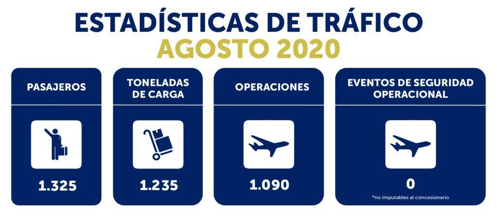 CIFRAS_2020-AGOSTO