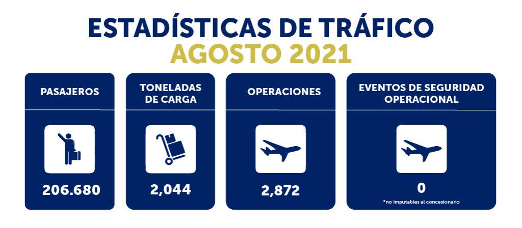 CIFRAS_ AGOSTO 2021-24
